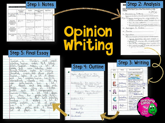 How to Integrate Opinion Writing in Social Studies Part 1