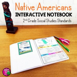 Teaching Ideas 4U - Amy Mezni - Native Americans Interactive Notebook for 2nd Grade Social Studies